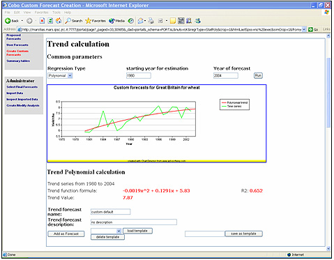 COBO trend calculation page